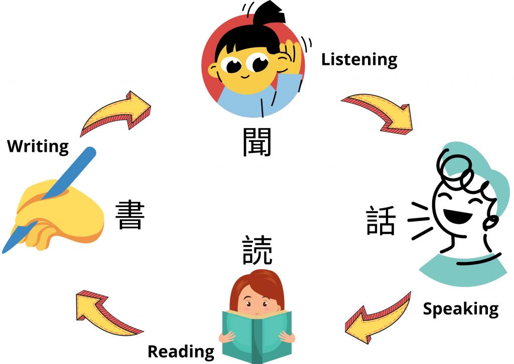 LEGG 英会話教室・子供英会話